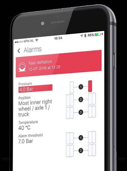 Gedetailleerde canbus app