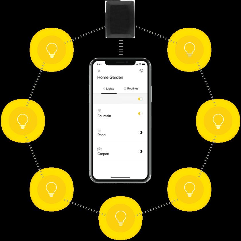 in-lite tuinverlichting app mesh netwerk