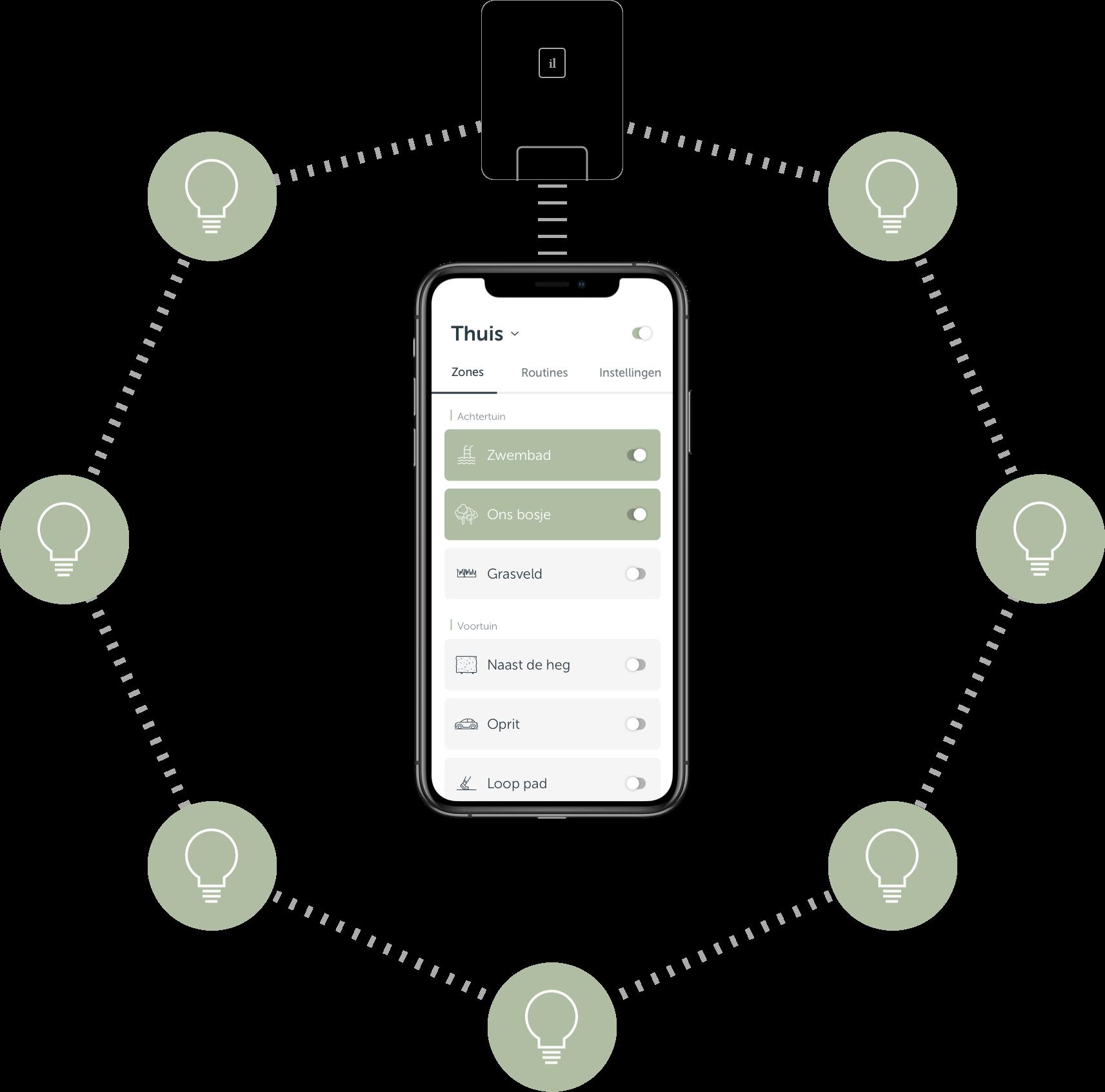 techniek van IoT app in-lite