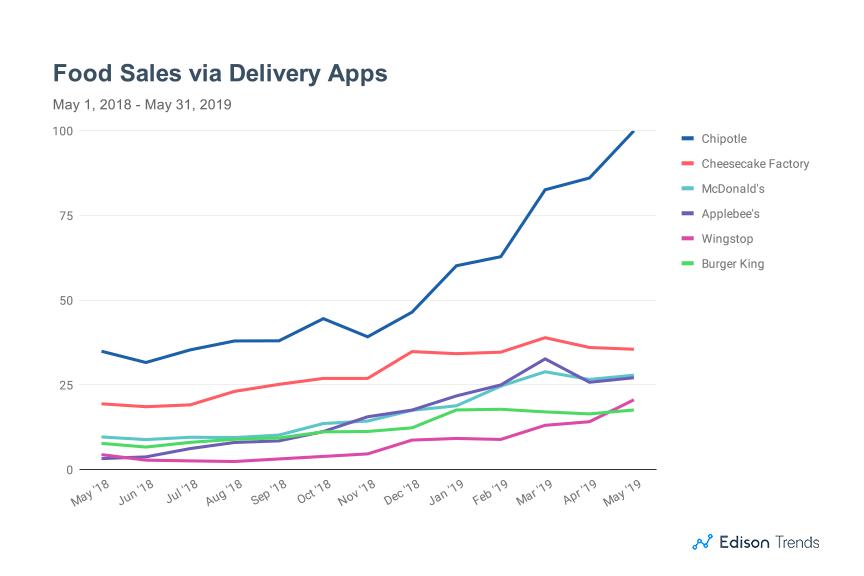 app marketing voorbeeld in de praktijk