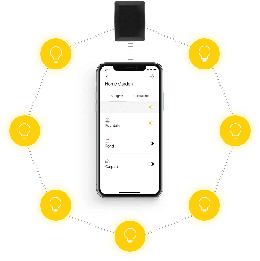 Google Assistent & Homekit app integraties via bluetooth