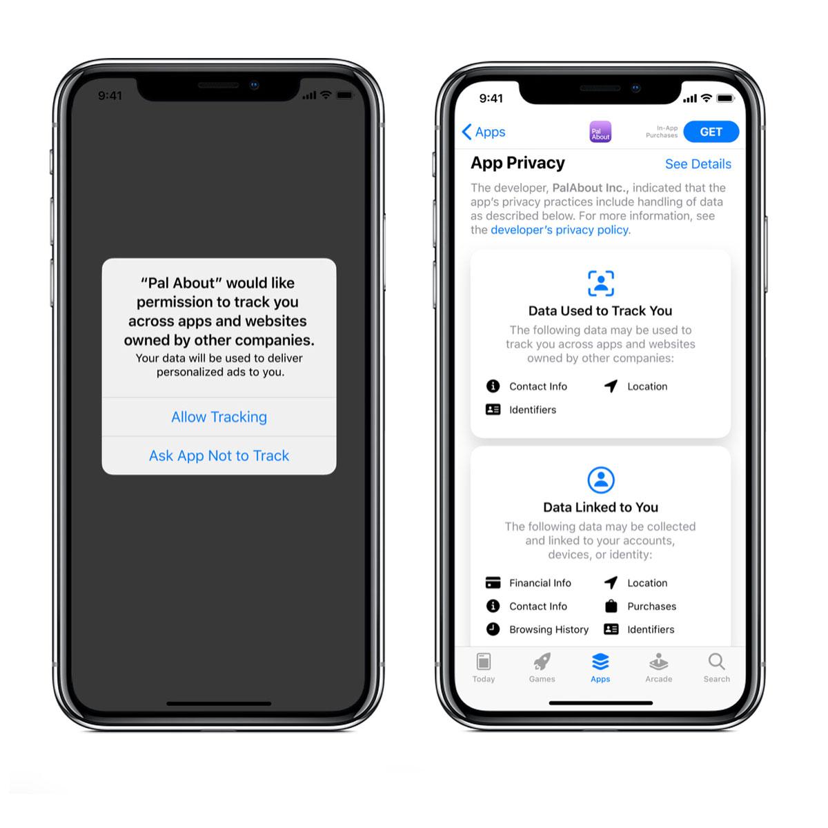 App privacy details verplicht