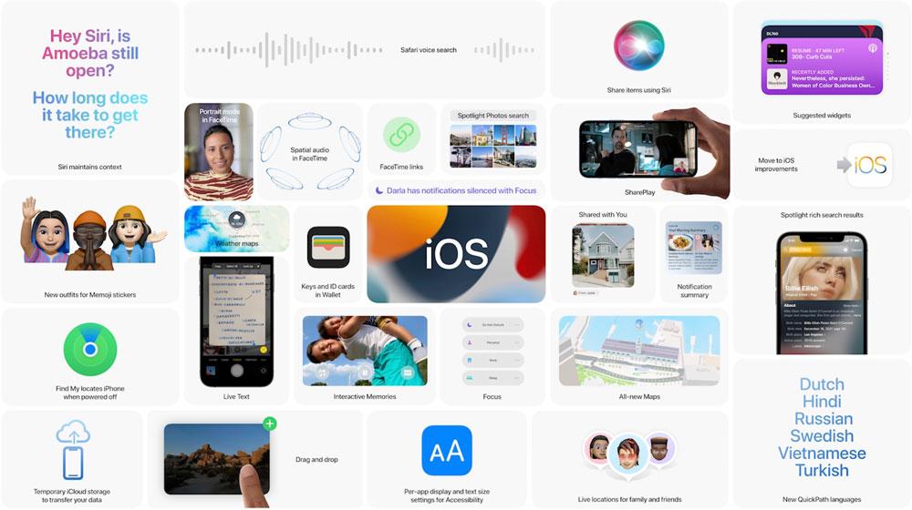 Overzicht iOS 15 WWDC 2021