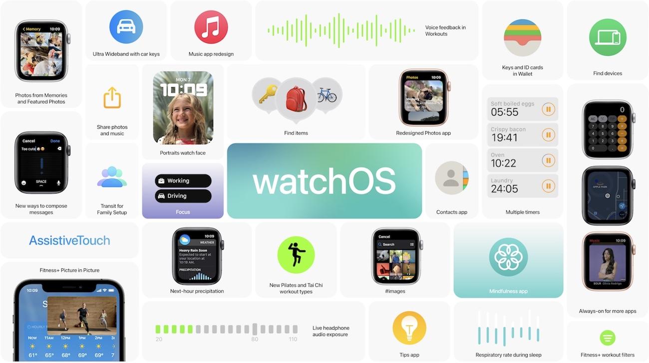 WatchOS 8 Summary