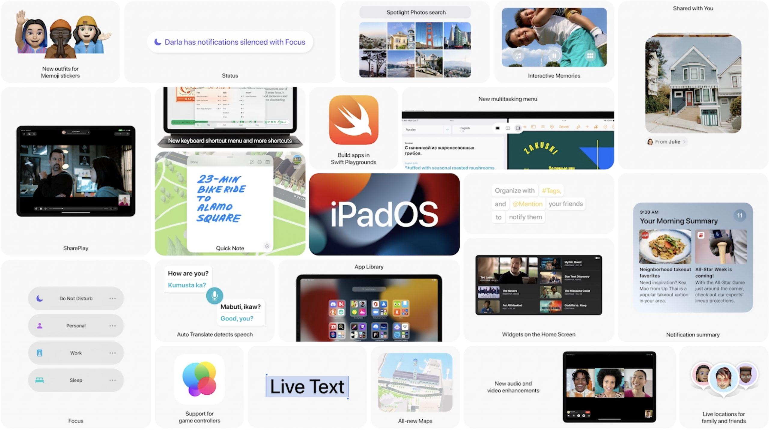 iPad OS 15 Summary